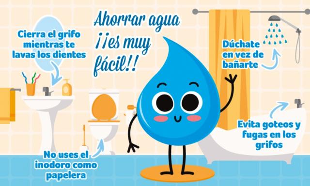Marzo: Ahorrar agua ¡¡es muy fácil!!